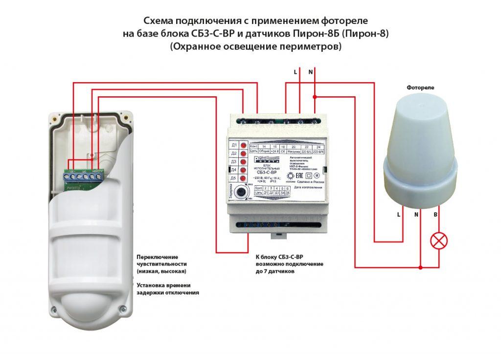 Структурная схема охранного освещения